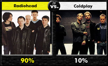 Radiohead vs. Coldplay