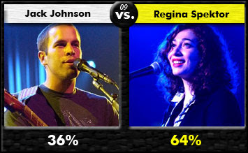 Jack Johnson vs. Regina Spektor