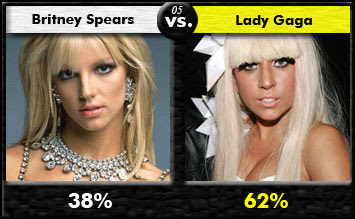 Britney Spears vs. Lady Gaga