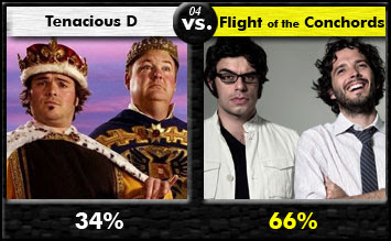 Tenacious D vs. Flight Of The Conchords