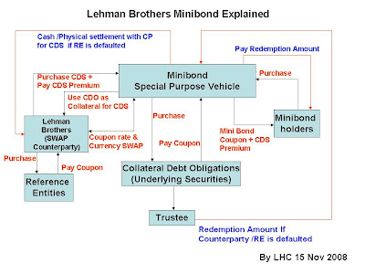 """leman brothers analysis The lehman bankruptcy court, includ-  the court's ruling (lehman brothers   analysis lehman brothers special financing (""""lbsf"""") filed for bankruptcy more ."""