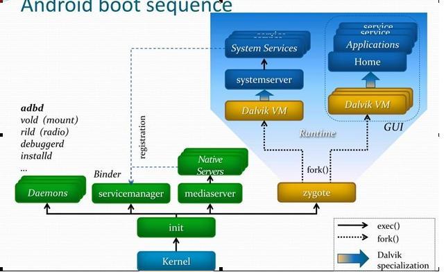 Root external 2 internal sd скачать на android