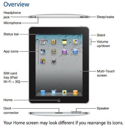 ipad 2 user guide rs open source user manual u2022 rh dramatic varieties com ipad 2 manual guide ipad 2 manual instructions