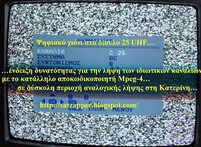 Η επίγεια ψηφιακή τηλεόραση στις