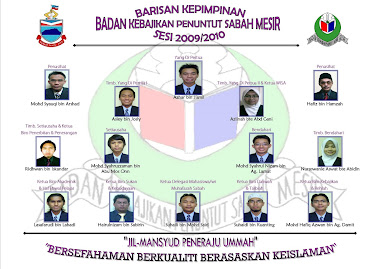 BARISAN AJKT BKPSM SESI 2009/2010::