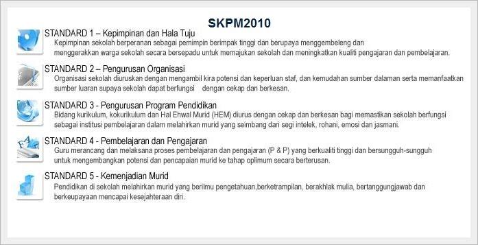 Apps2 Moe My Sekolah Malaysia http://www.pic2fly.com/Apps2+Moe+My