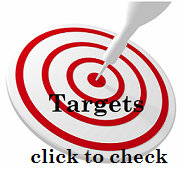 Targets - Click to see spreadsheets