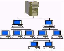 Topologi jaringan Tree Network (Jaringan Pohon)