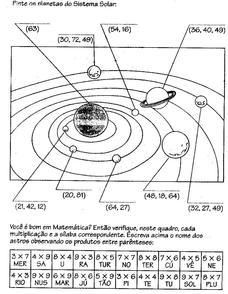 Extremamente Banco de Atividades: MATEMÁTICA E GEOGRAFIA - sistema solar RY44