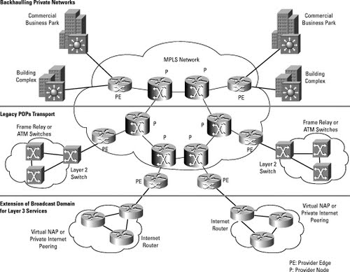 Hardware And Networking Man Network