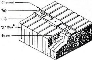 Installation of Refractory Fiber Kiln or Furnace Linings: Modular Blanket Furnace Lining Module image