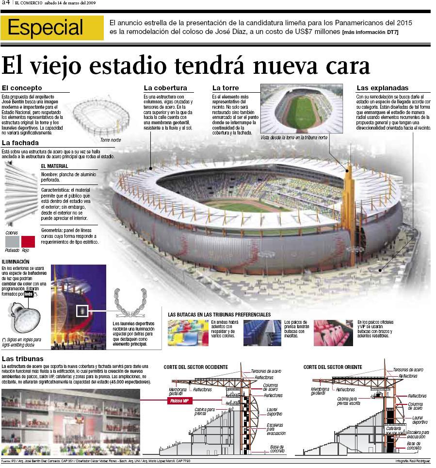 3d estadio nacional de lima for Puerta 9 del estadio nacional de lima