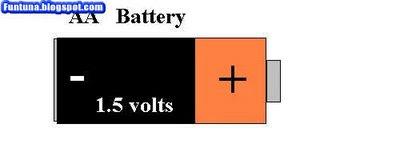 ide--gue.blogspot.com - Memanfaatkan tenaga listrik dari LEMON!!