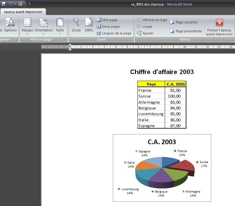 Image Result For Traduire Bureau En