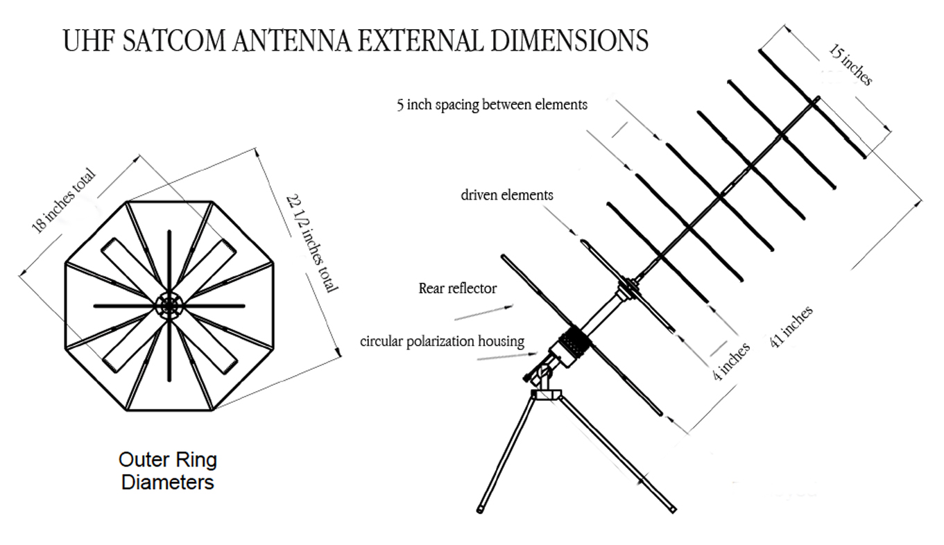 How to build a $5,000 dollar UHF SATCOM antenna for under $20 Part 4-1