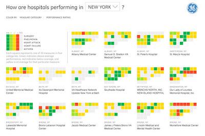 misurare la qualità degli ospedali. Sistemi di visualizzazione grafica per analisi dei dati e statistiche di marketing