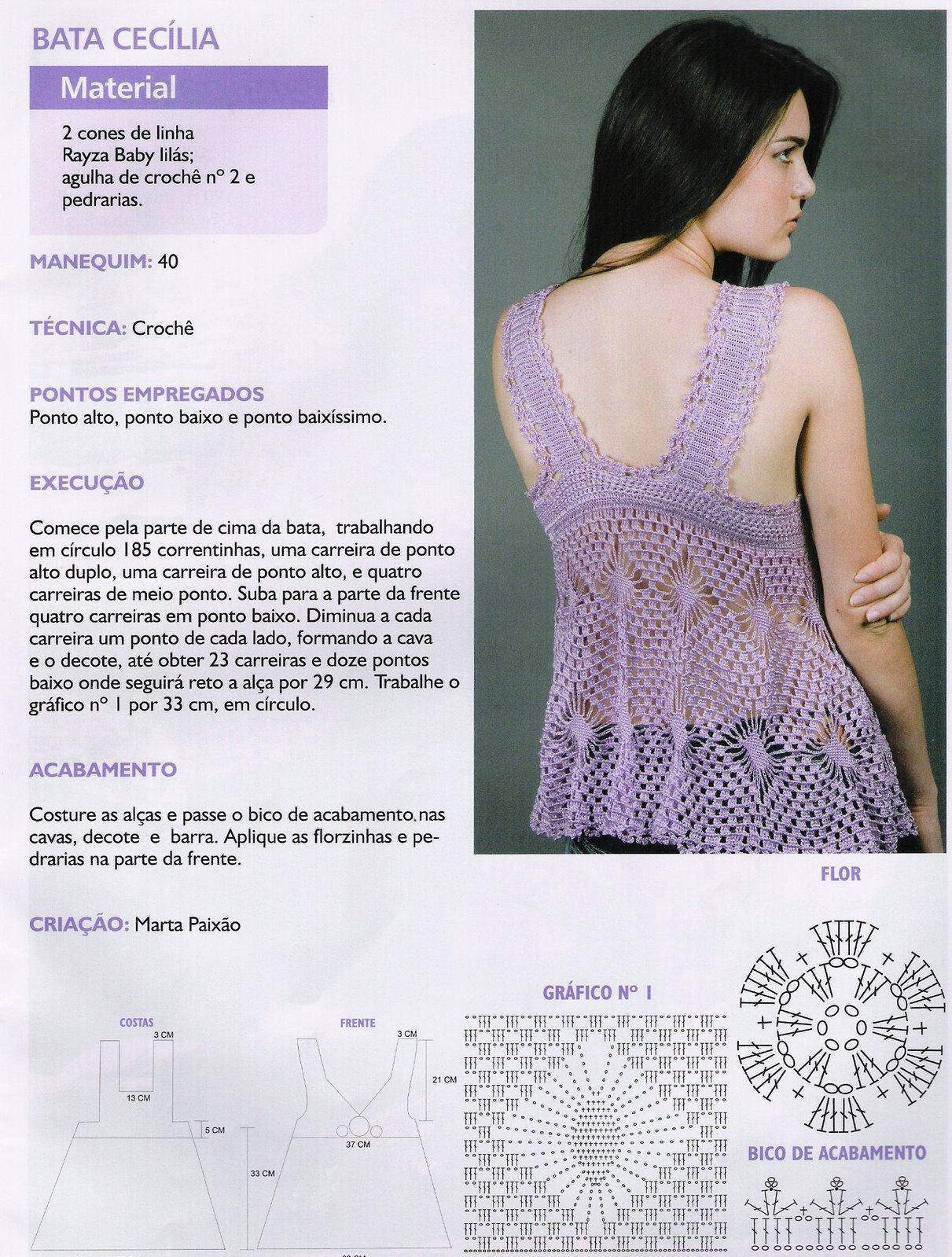 Patrones para tejer blusas a crochet - Imagui