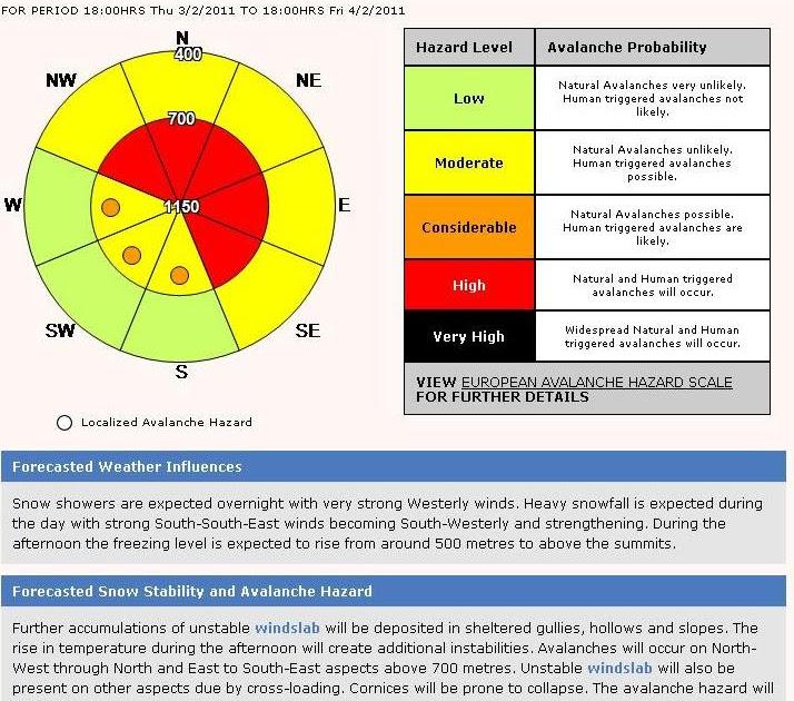 CrankitupGear Glencoe: Stay Safe