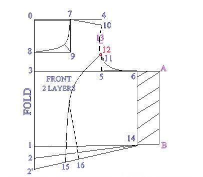 Blouse Cutting Diagram 86