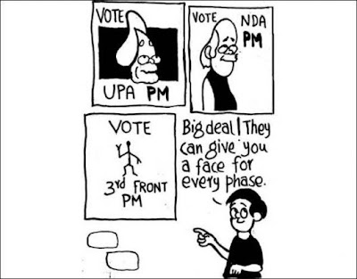 Lok Sabha Elections in India
