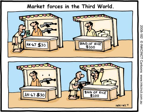 Guns rice third world economy market forces