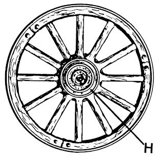 roda abad 20