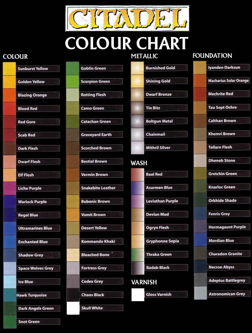 Along with shrek donkey furthermore citadel paints color chart along