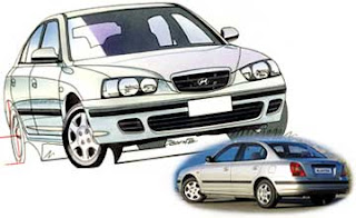 Hereu0027s My Research On The 2nd Hand Value Of The Elantra. 2001:RM 25,000  2002: RM28,000 2003: RM31,000 2004: RM36,000 2005: RM42,000