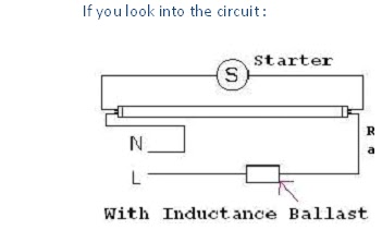 what is the function of starter in tube light circuit ?starter contains capacitor starting it is closed, one it get charges it becomes open circuit