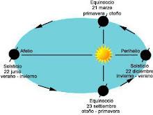 SOLSTICIO DE INVERNO