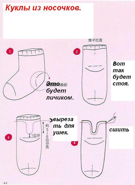 Пошив носков своими руками 25