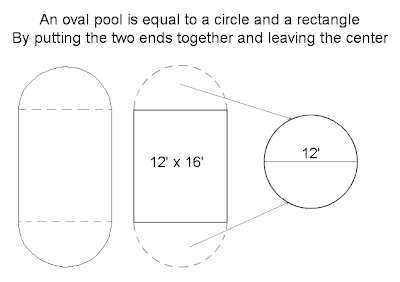 Swimming Pool To Pond Calculating Swimming Pool Volume In Cubic Feet
