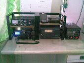 My Working Equipments