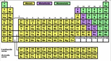 La hora del sapo iupac copernicio cn el elemento n 112 de la bloque d masa atmica 285 u configuracin electrnica rn 5f14 6d10 7s2 estados de oxidacin electronegatividad radio atmico pm urtaz Images