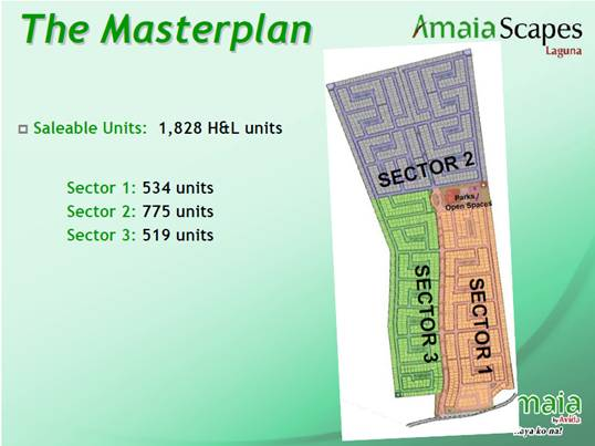 Amaia Scapes Laguna Masterplan 2