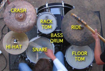 foto dan video teknik cara bermain alat musik drum yang benar