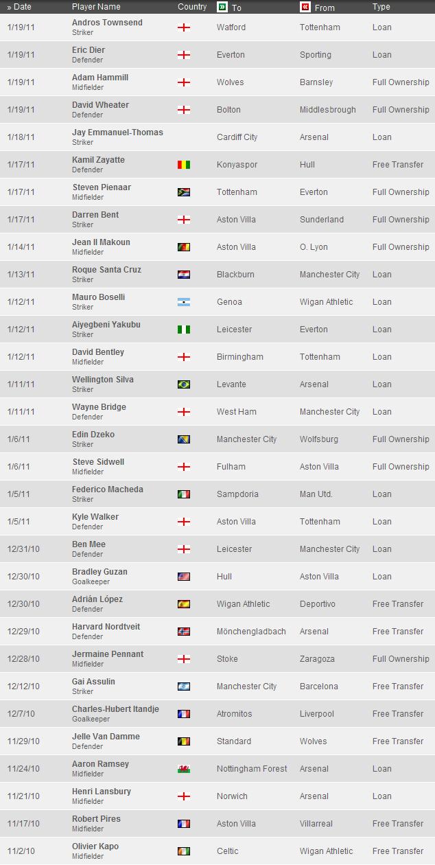 Gambar Terkait: Senarai Penuh Pemain 2014