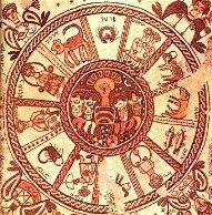 Hinduism Symbols Swastik Swastika Meaning Philosophy