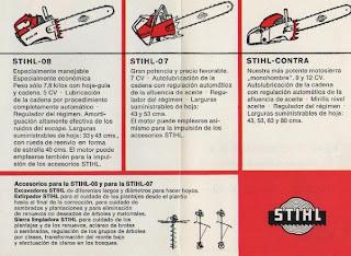 Stihl Contra, Stihl 07 & Stihl 08  chainsaw