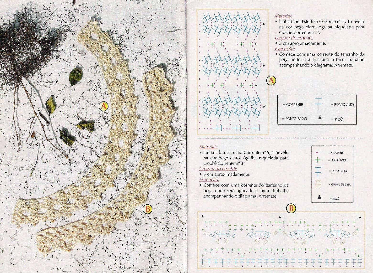 Orillas Para Manteles De Crochet
