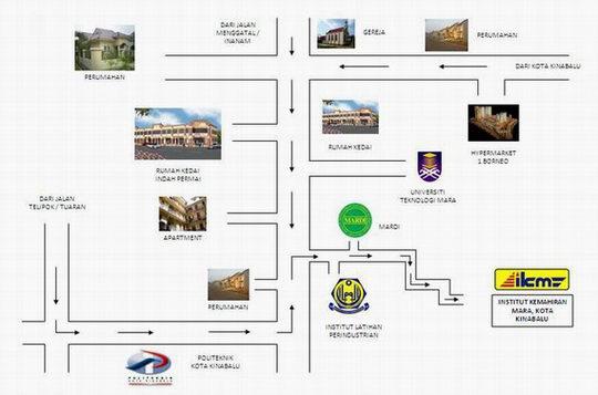 Pelan Lokasi Ke Institut Kemahiran MARA Kota Kinabalu