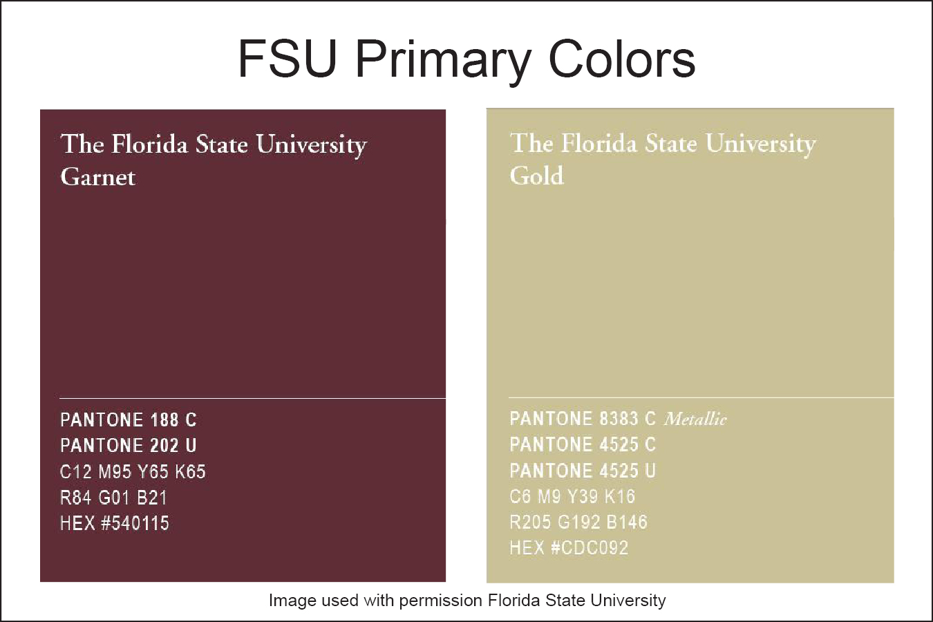 Official Fsu Paint Colors