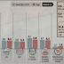 Ultimo sondaggio ISPO per il Corriere della Sera