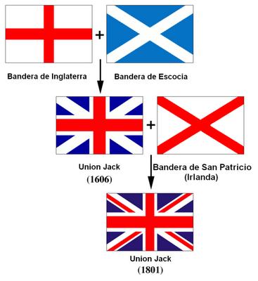 Fusion de banderas de Reino Unido