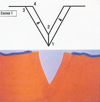 Вязание Выреза горловины углом