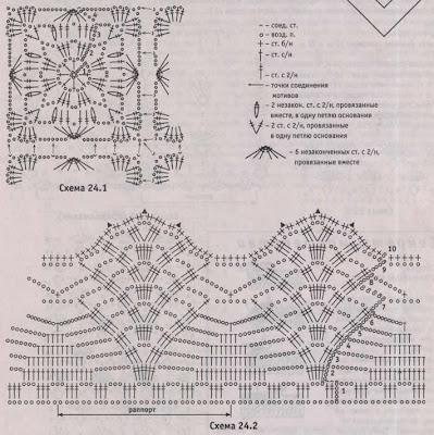 схема пончо