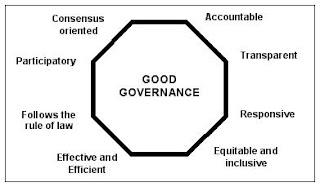 major characteristics of good governance The concept of good governance in the main international human rights instruments from a human rights perspective.