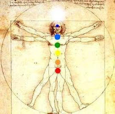 the human chakra system