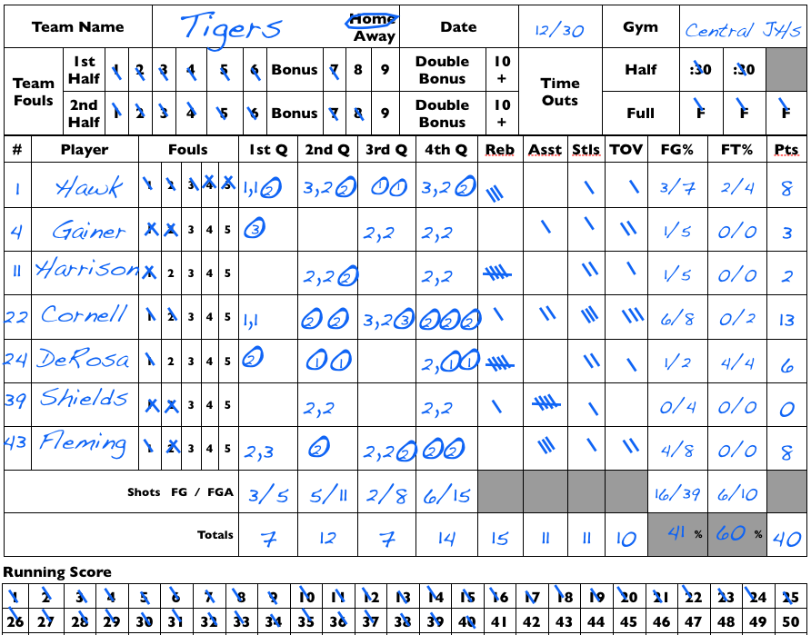 Basketball Scoring Sheet Stats Dad | Search Results | New Calendar Template Site