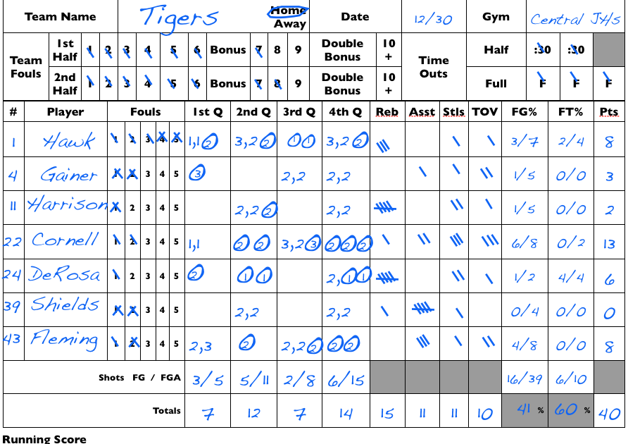 graphic regarding Stats_dad_free_printable_basketball_score_sheet identified as Youth Basketball Stat Sheet Excellent Graphic Gallery